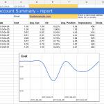 Automatizar tareas Adwords – reportes