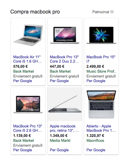 Todo sobre Google Shopping